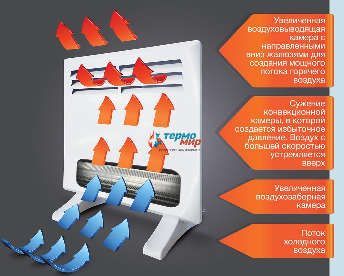 инструкция по замене анода на gorenje tgr 30-200