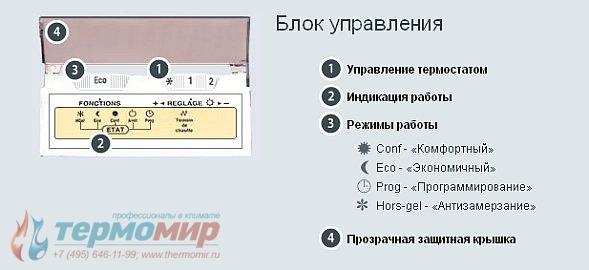 Обогреватель Noirot CNV-2 1000