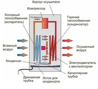 Пластины теплообменника КС 130 Анжеро-Судженск Кожухотрубный испаритель WTK TCE 583 Кемерово